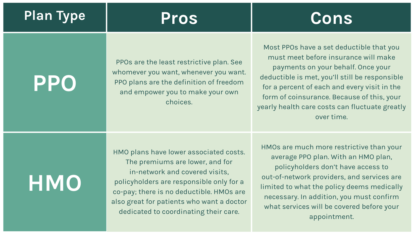 what is an hmo health insurance plan